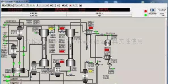 PLC、DCS、FCS三大控制系统的特点和差异