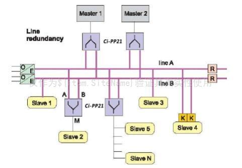 profibus-DP总线与profibus-PA总线的区别