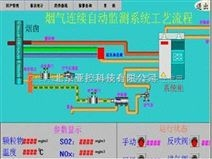 制药厂SCADA系统