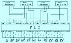造纸机传动系统