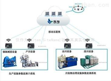 SCADA系统与物联网系统的共同特征