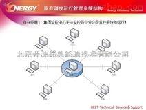 SCADA系统基本模块在电力调度系统中的应用
