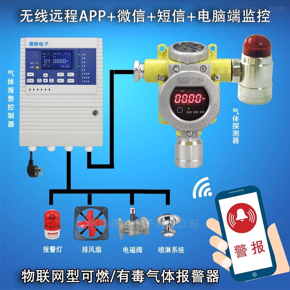 炼钢厂车间甲烷红外气体检测报警器,云监测
