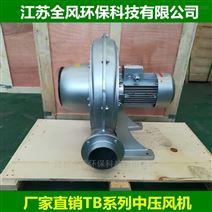 TB125 2.2KW透浦式中压风机
