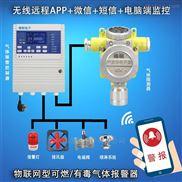 化工厂仓库二氧化碳泄漏报警器,气体探测报警器