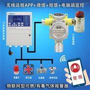 食品厂冷库氨气浓度报警器,可燃气体探测报警器