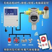 化工厂仓库二氧化硫报警器,燃气报警器