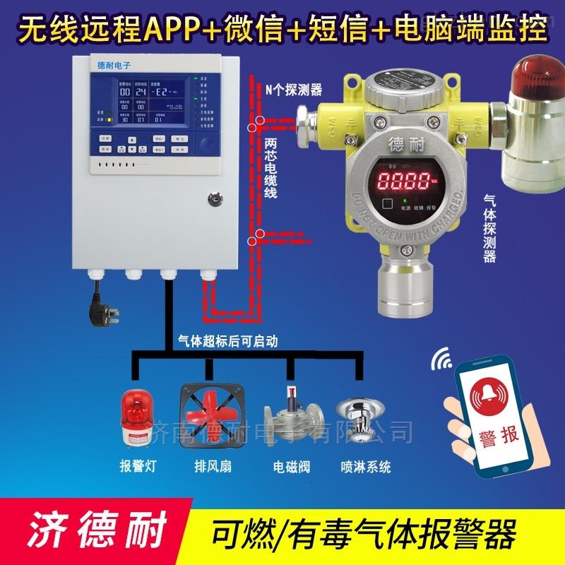化工厂仓库甲烷浓度报警器,远程监控