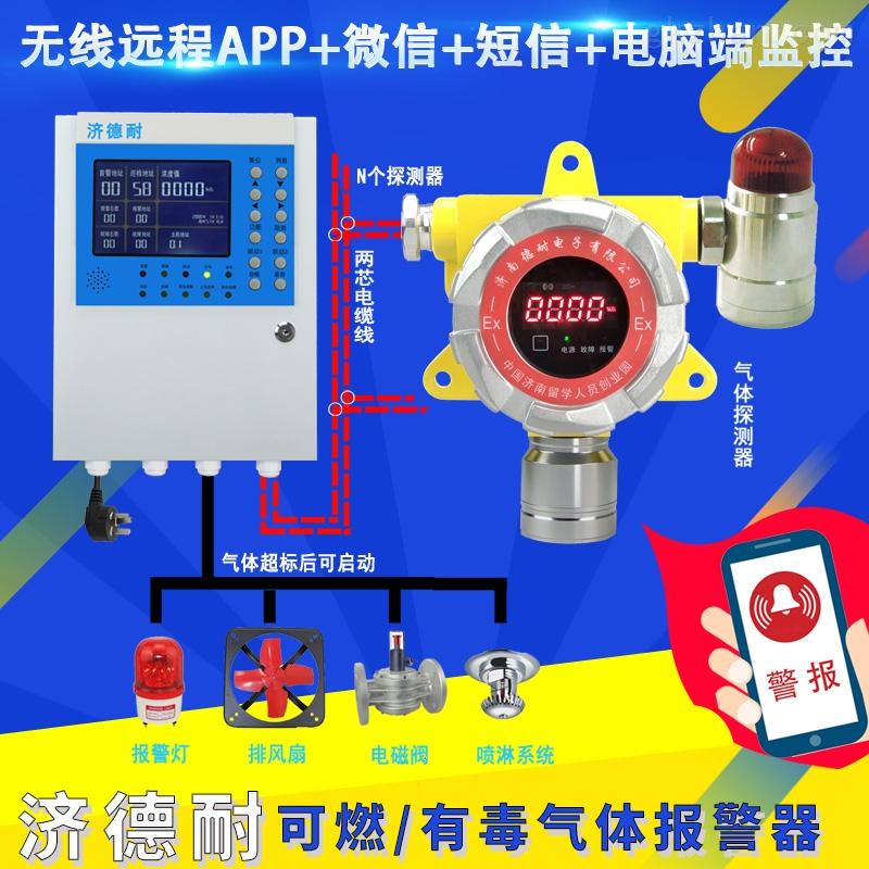 工业用氯甲烷泄漏报警器,无线监测