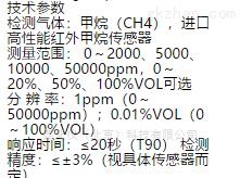 红外甲烷检测仪型号:MOT500-CH4-IR