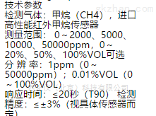 �t外甲烷�z�y�x型�:MOT500-CH4-IR