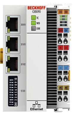 全新BECKHOFF嵌入式控制器选择方法