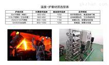 潍坊供应SWBZ温度模块厂家 温度变送器选型