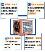 广州水冷环保空调的降温原理