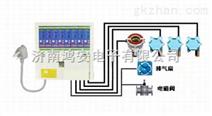 煤气泄漏检测仪RK-4000