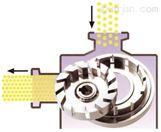 太仓化学助剂超高速剪切均质乳化机
