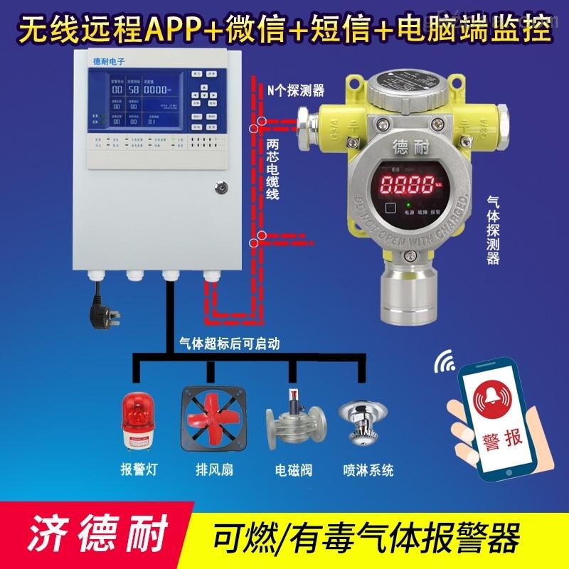 固定式一氧化碳浓度报警器,APP监控