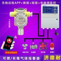 固定式二氧化硫报警器,智能监测