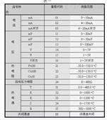 有纸记录仪(四通道) 型号:DE69-SKR-1000