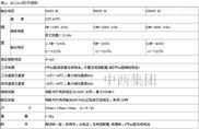 数字绝缘电阻测试仪 型号:SD48-BC2303-5KV