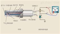 歲知(AUSTSEU)壓力傳感器