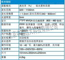 台式分光光度计/比色计 型号:TK96/DR3900