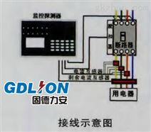 智慧用电?#20302;?#22312;线监测装置在配电柜外的安装