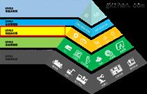 ZQ MOP Platform智能制造