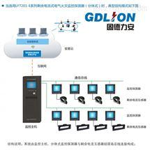 污染治理设施用电监管系统典型结构模式