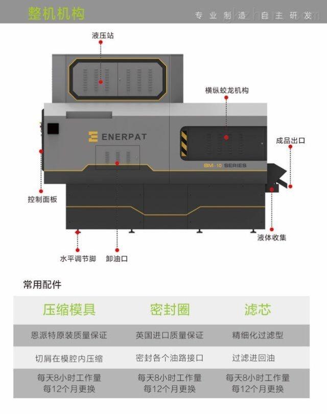 选择自动操作铁屑压饼机方案