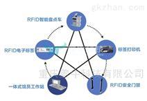 重慶夔??萍紙D書館RFID自助借還系統