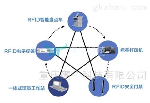 重庆夔牛科技图书馆RFID自助借还系统