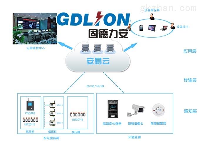 自动化配电系统说传统配电运维企业如何转型