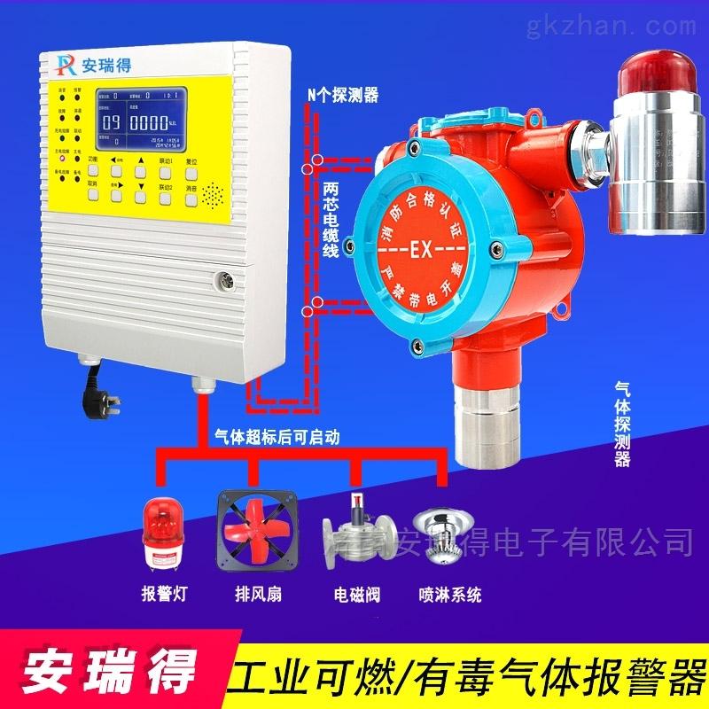 加气站甲烷气体报警器