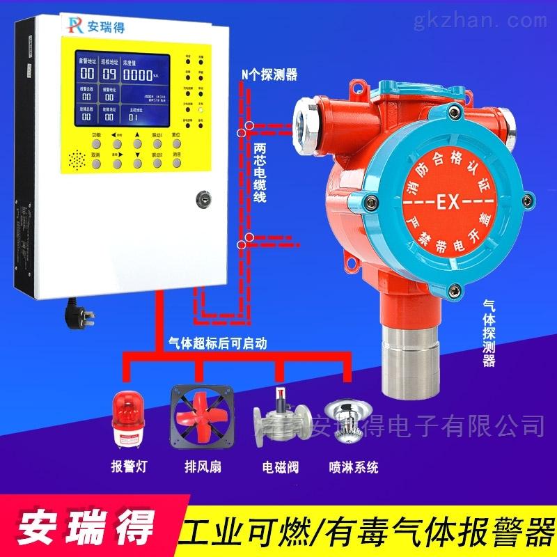 制药厂二氯甲烷气体报警器