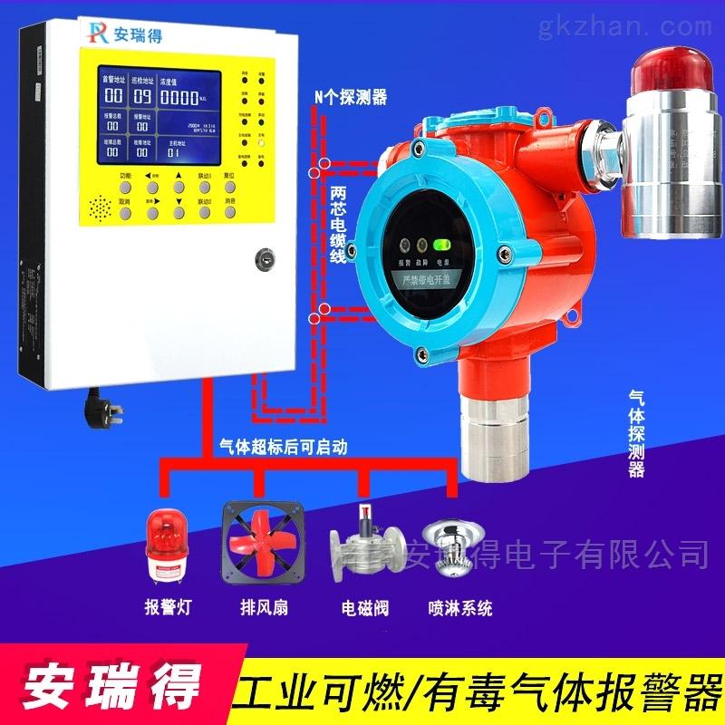化工厂罐区二氯甲烷气体报警器