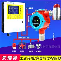 在线式氧气气体浓度报警器