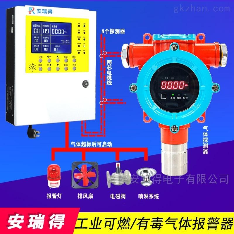 固定式乙酸丁酯气体浓度报警器