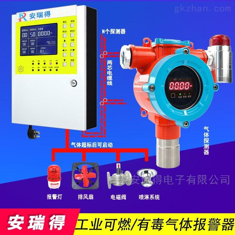 加气站甲烷泄漏报警器