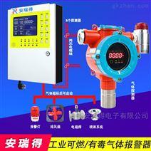 固定式环丙烷气体探测报警器