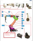 汽车部件松下機器人配件维修TSM1306N8223