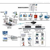 智能楼宇监控系统