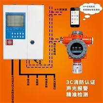 可燃气体检测仪报警器
