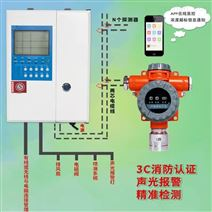 厂家直销一氧化碳气体报警器