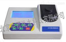 水中甲醛测定仪现货