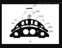 轮径检查尺仪 型号:KM1-GF922-DT