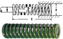 供应DANLY弹簧-德国赫尔纳(大连)公司