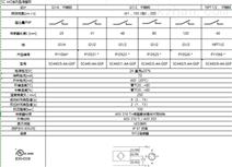 希而科特价供应EGE SC 440系列 流量传感器