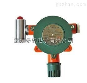 潜江工业用有毒有害气体检测仪、可燃气氧气一氧化碳报警器