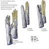 原厂采购德国jutec手套H115A238-W2 隔热